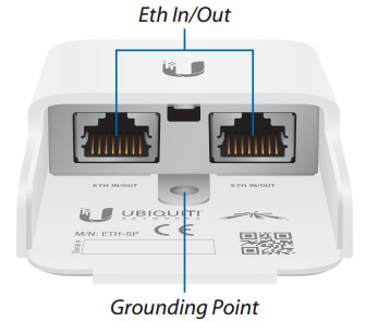 Ethernet Surge Protector Diagram