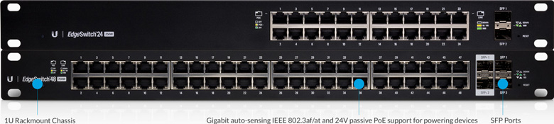 Powerful Enterprise Switch Models