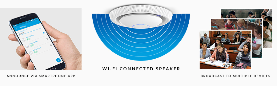 UniFied Wi-Fi and Public Address System Integration