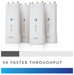 AF-MPx8 4x Faster Throughput