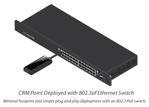 CRM Point Deployed with 802.3af Ethernet Switch